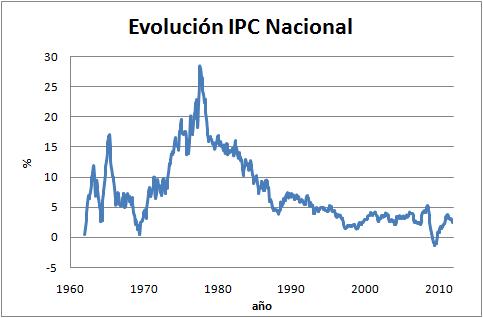 IPC_2011