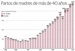 grafico 40